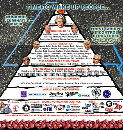 What An Open Mind Can Learn – Proof Of 700+ Elite Resignations, Mass Arrests, Retirements – 9 March 2013 Illuminati+pyramid+2