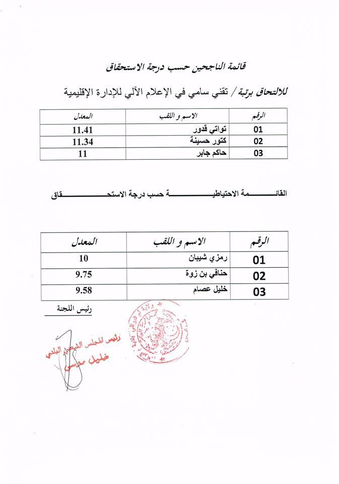 اعلان نتائج مسابقة التوظيف لبلدية ام البواقي 2014