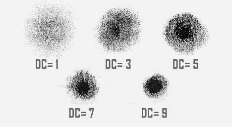 Guía rápida para la observación de cometas