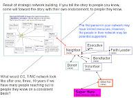 Network_chart_2.jpg
