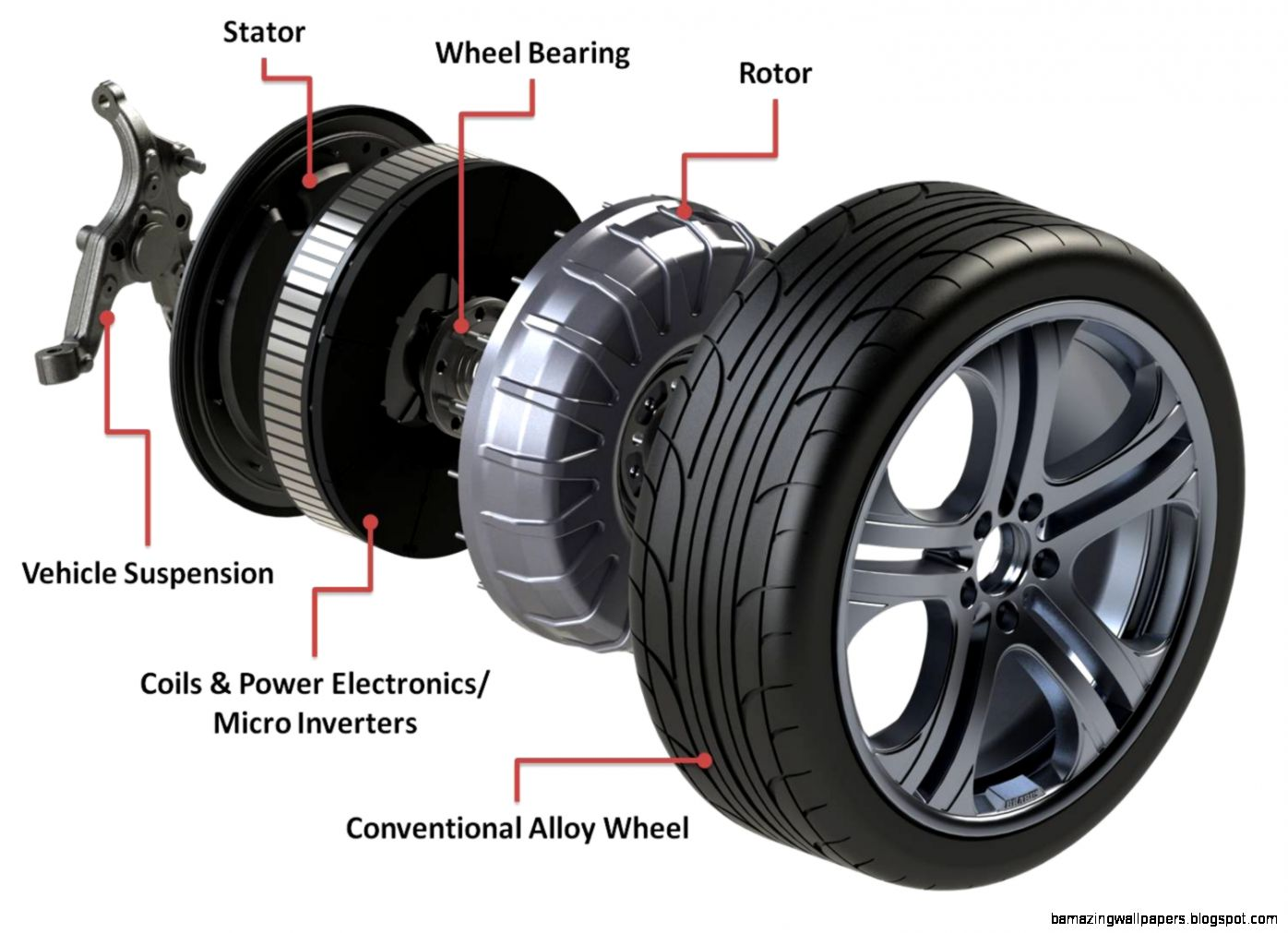 In Wheel Electric Motor Rolling Out in 2014   Industry Tap