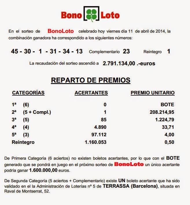 Sorteo 58 de la Bonoloto del viernes 11 de abril de 2014