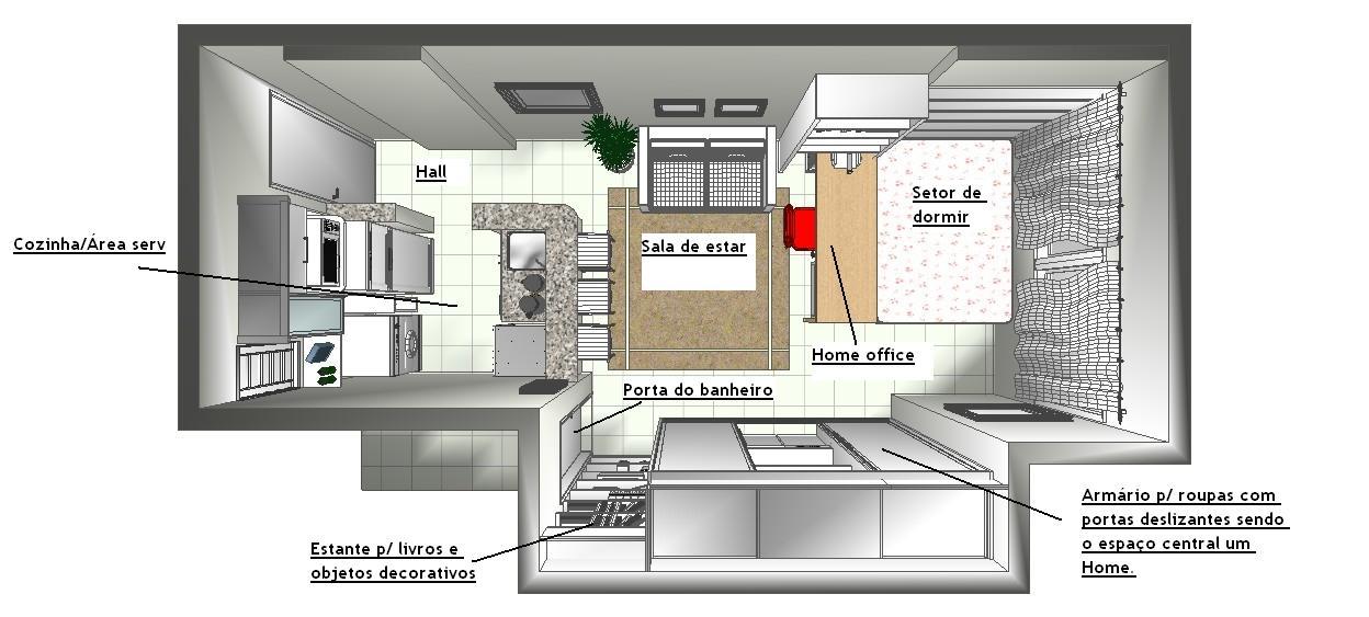 decoracao cozinha flat:Photo ©: www.ambienteseideias.com.br 1248 x 563 jpeg 103kB