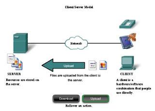 Server Upload