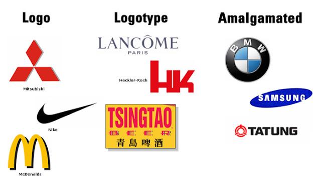 Famous Logos in Papyrus Font  Steve Lovelace