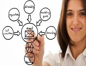 3 Dicas para mais pessoas abrirem as suas mensagens de email.