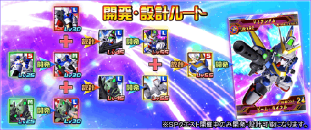 UR V2ガンダム 作成チャート