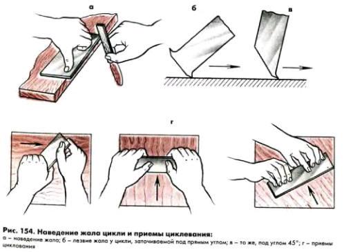 Как сделать циклю своими руками