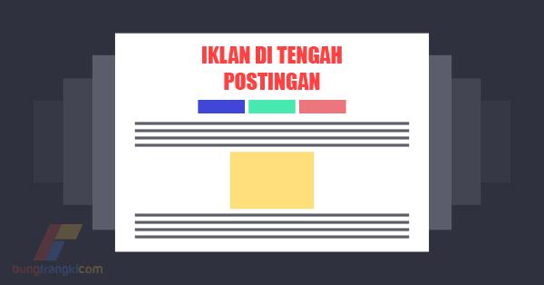 Cara Memasang Iklan di Tengah Postingan Tanpa Merusak Tampilan Blockqote dan Gambar
