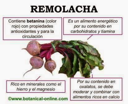 colchicina acido urico frutas q producen acido urico magnesio supremo e acido urico