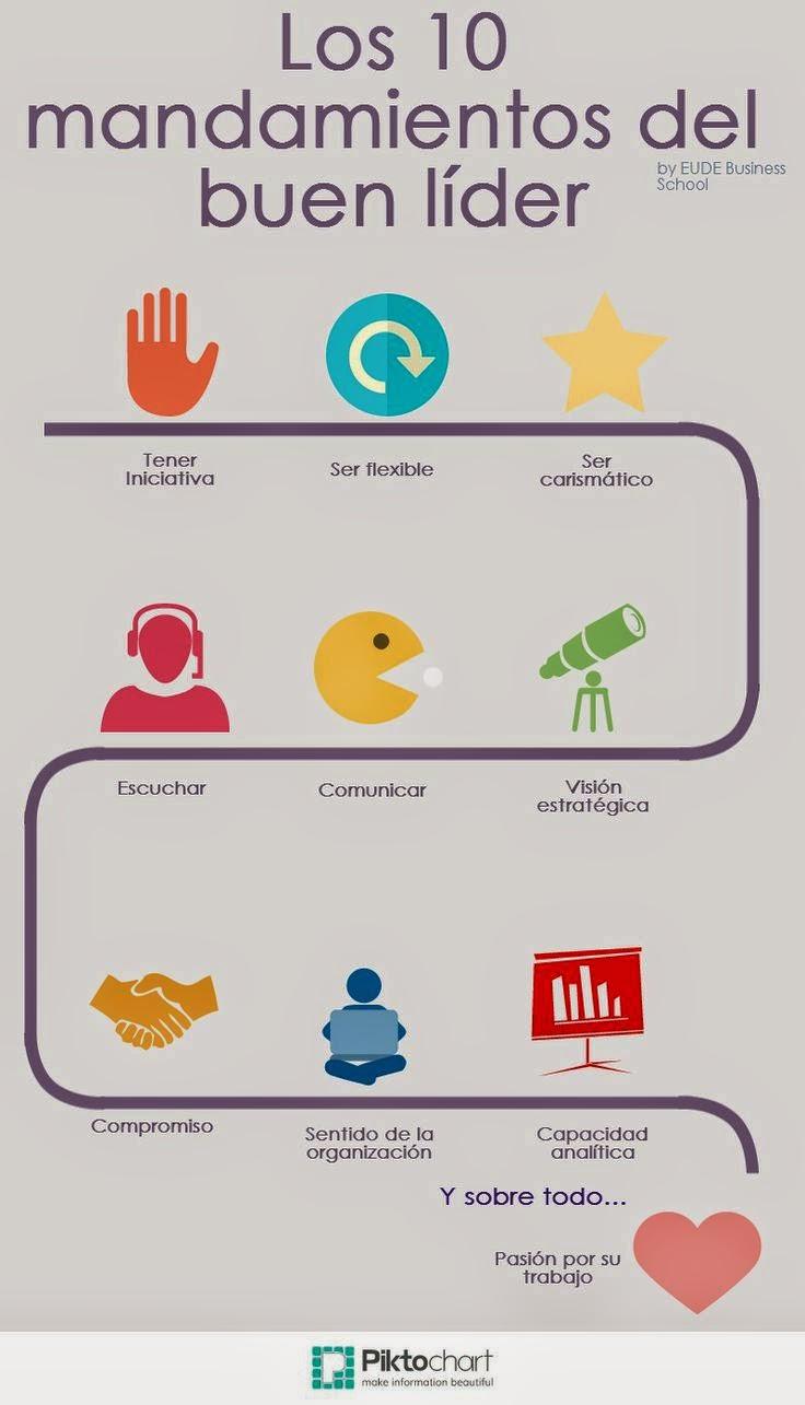 Consejos para líderes