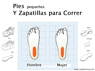zapatilla pie pequeo