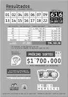 numeros ganadores pozo millonario 24 mayo 2015
