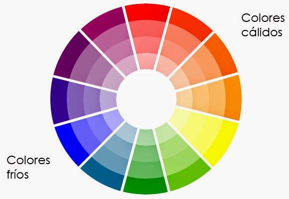 Educaci n art stica grado noveno clase mayo 25 15 colores - Cuales son los colores calidos y frios ...