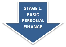 Stage 1: Basic Personal Finance
