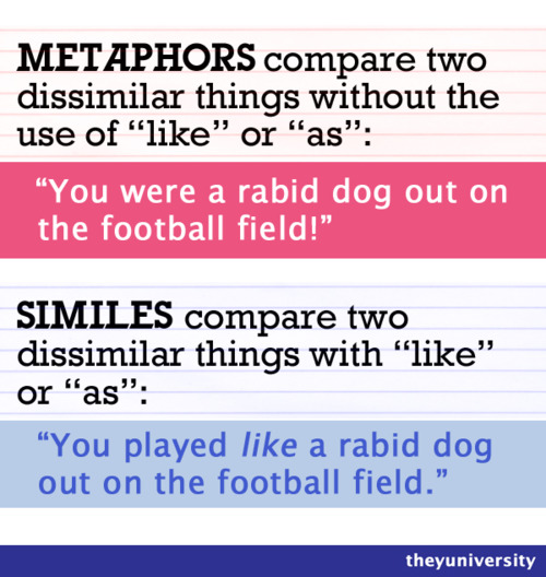 How to Use the Persuasive Power of Metaphors