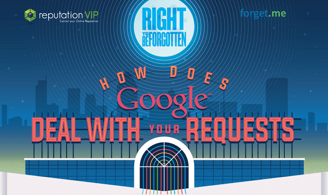 Image: How Does Google Deal With Your Requests