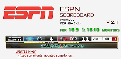 NBA 2K14 ESPN Scoreboard Mod