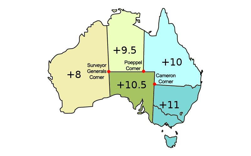 australia-tri-points