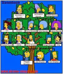 Fasten seat belts schenk ihnen doch einen stammbaum for Stammbaum basteln mit kindern