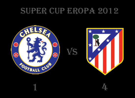 uefa super cup results