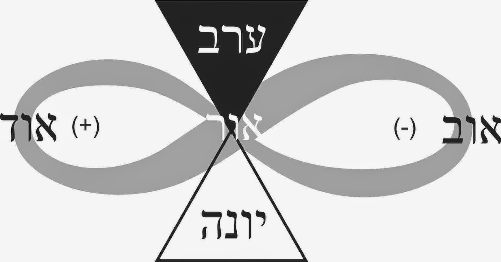 Key To The Key Of Solomon Symbol Of Astral Forces Balance