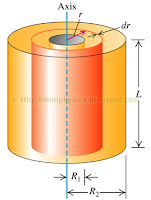 hollow solid+cylinder UY1: Calculation of moment of inertia of a hollow/solid cylinder