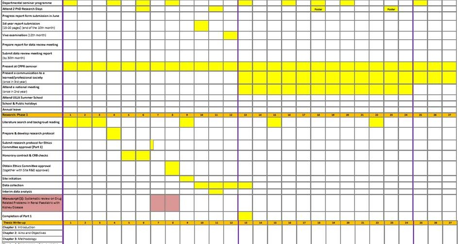 discussion 2 gantt chart Most of the gantt charts are analytically thin, too simple, and lack substantive  detail  i know this is a discussion of graphical representations of project  timelines,  ultimately, the tier ii charts were consolidated into tier i charts for  distribution.