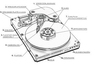 Tuto: Parcitionado de disco duro para instalar Ubuntu 12.10, instalar ubnutu 12.10, diferencia entre automatica y manual en ubuntu