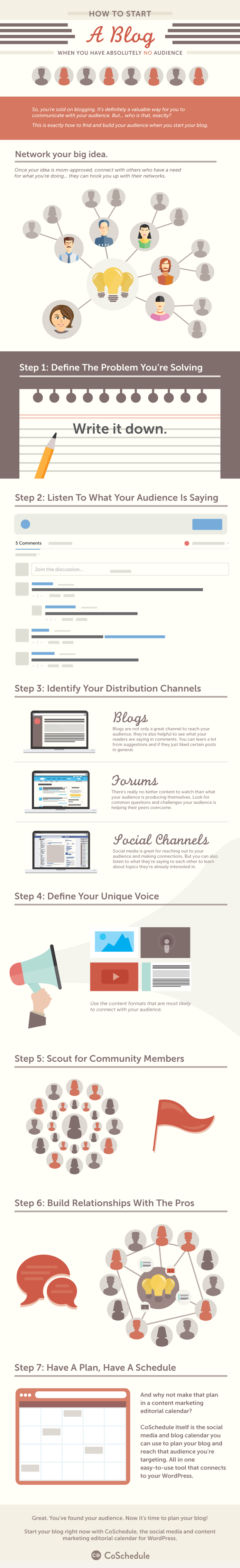How To Start A Blog When You Have Absolutely No Audience - infographic