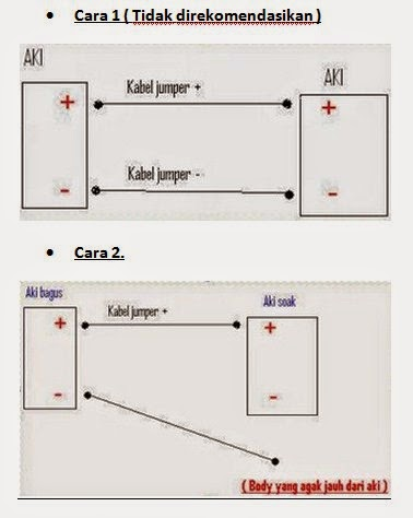 Cara Pancing / Jemper ( Jumper ) Aki Mobil