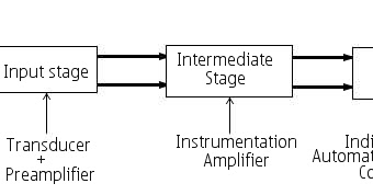 INSTRUMENTATION AMPLIFIER My Circuits 9