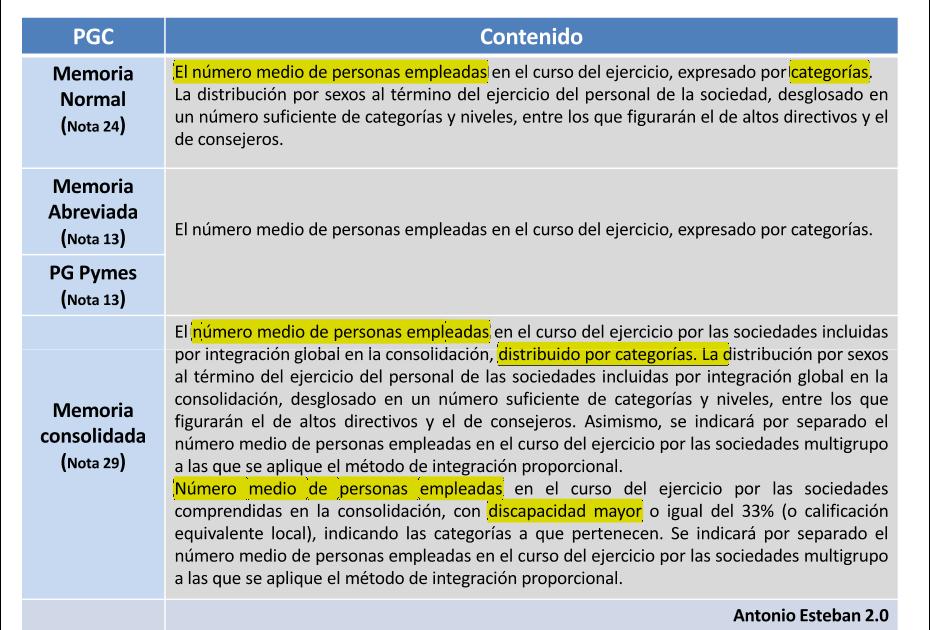 Antonio esteban 2 0 el personal recursos humanos en las for Memoria empresa