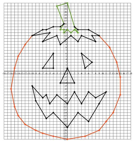 Koordİnat D 220 Zlemİnde Bal KabaĞi Yapimi Matematik Canavarı