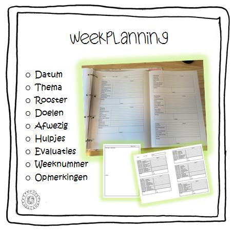 Meer dan 1000 afbeeldingen over klas op pinterest met for Planning maken