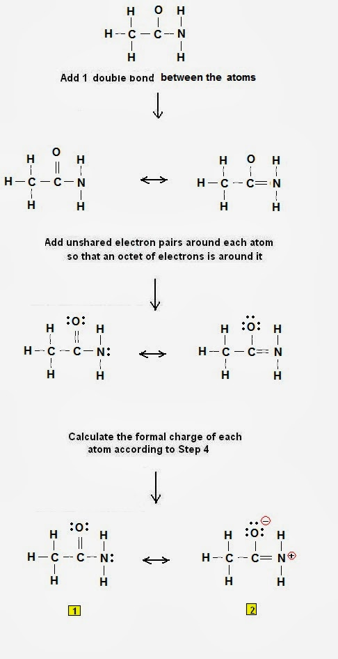 Acetamide Lewis Structure Construct the electron...