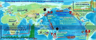 mega terremoto eeuu