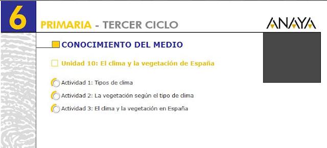 http://www.ceipjuanherreraalcausa.es/Recursosdidacticos/SEXTO/Conocimiento/u10/unidad_10.htm