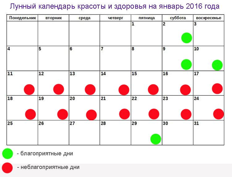 Лунный календарь очищение