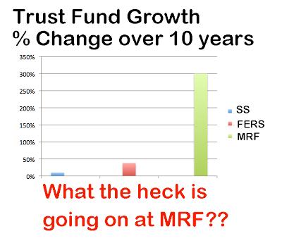 trustfundgrowthfixed.png