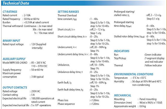 Chi tiết về rơle bảo vệ động cơ điện MPR500