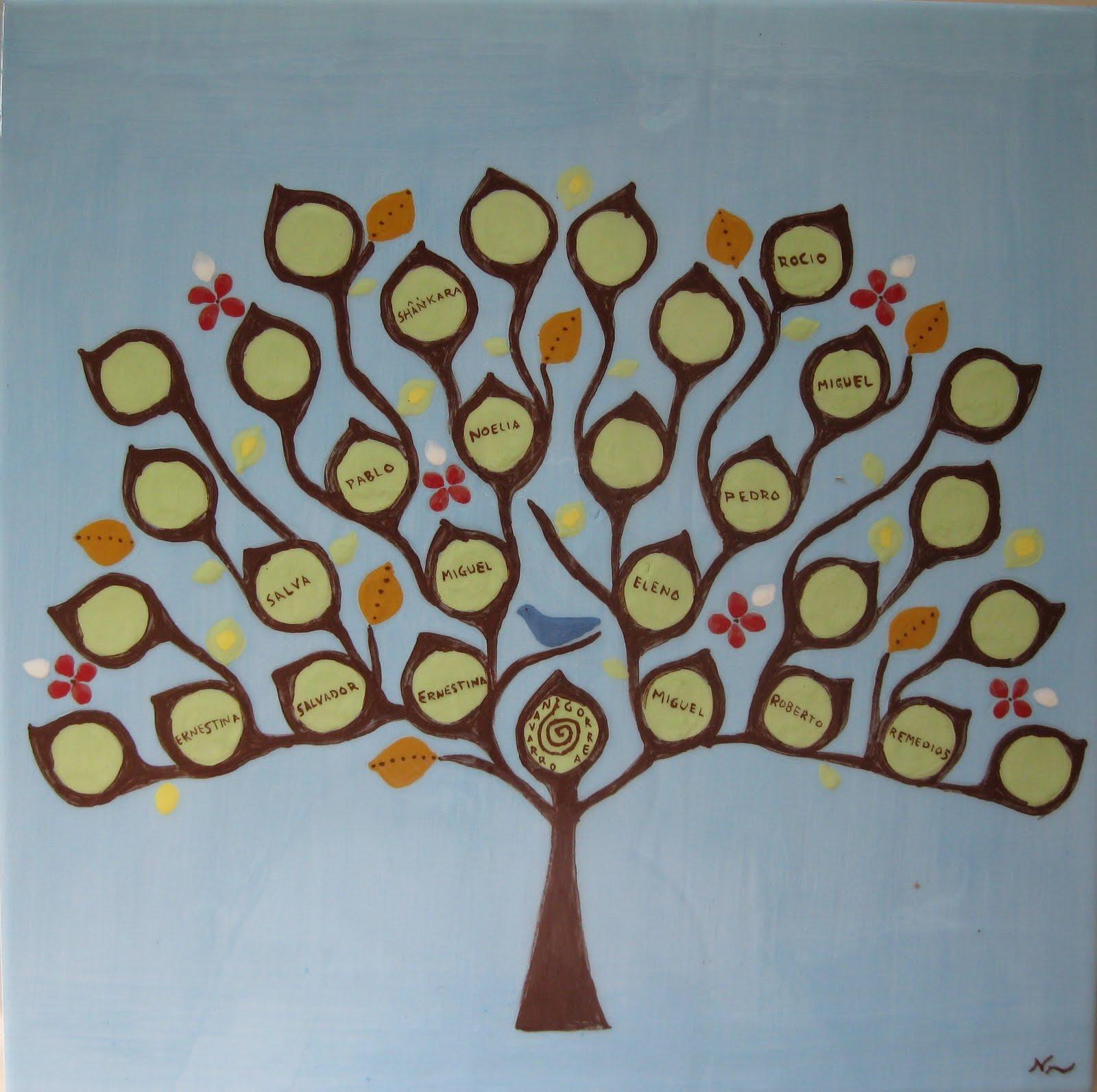 Cer mica con duende regalo d a de la madre - Diseno arbol genealogico ...