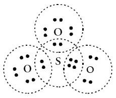 Ikatan kovalen koordinasi struktur senyawa SO3