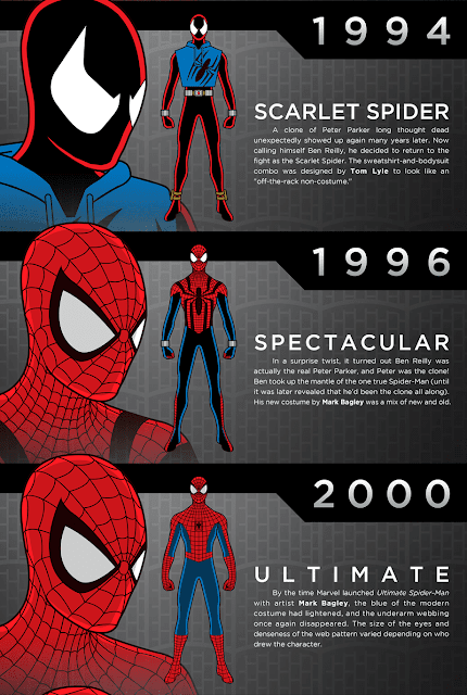 [Marvel] Amazing Spider-man: Discusión General - Página 5 Spider-Man-3
