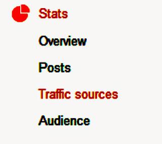 cara memanfaatkan statistik blog