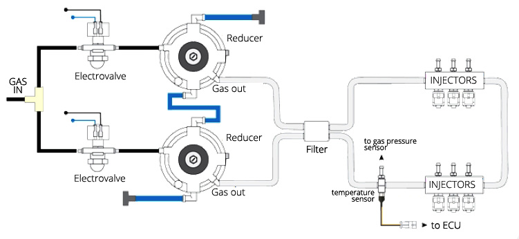 Reducer+vaporizer+gas+pressure+regulator+connection+diagram+drawing+LPG+Autogas+CNG+Propane+Conversion lpg reducer (vaporizer, regulator) installation guidelines omvl dream xxi wiring diagram at nearapp.co