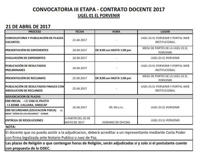 Ugel 01 el porvenir convocatoria iii etapa contrato for Convocatoria de plazas docentes 2017