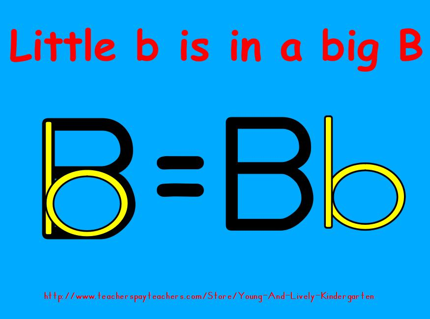 B D Confusion Poster Kindergarten submited images.