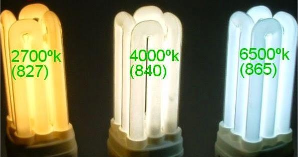 Cultivo loco kelvin la temperatura del color de la luz for Luz blanca o amarilla