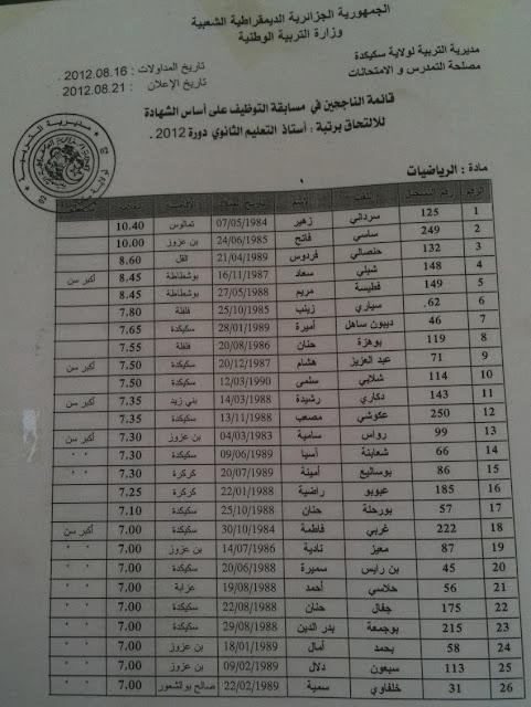 نتائج التعليم الثانوي 2012 - تخصص رياضيات